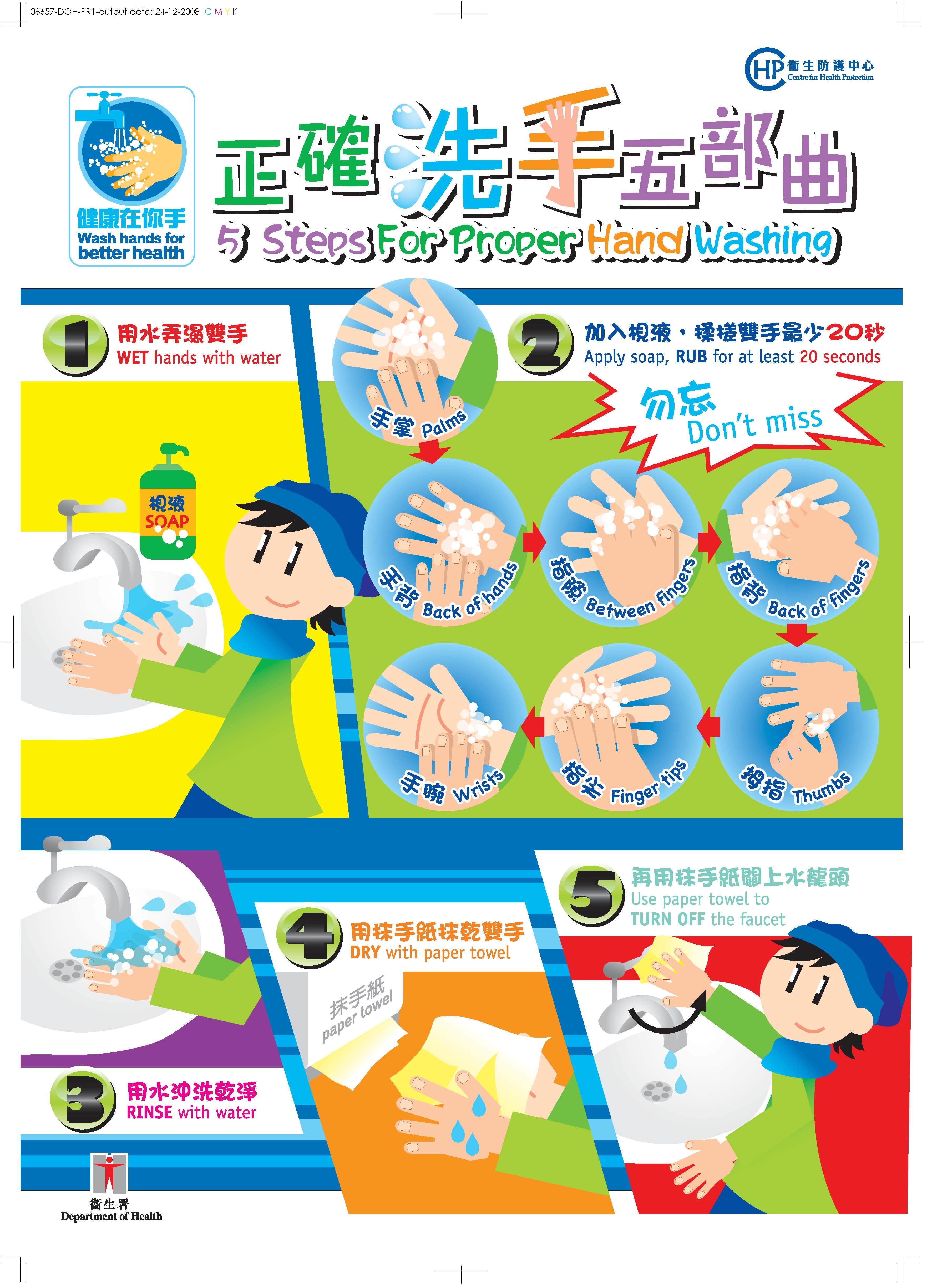 幼儿正确洗手步骤图