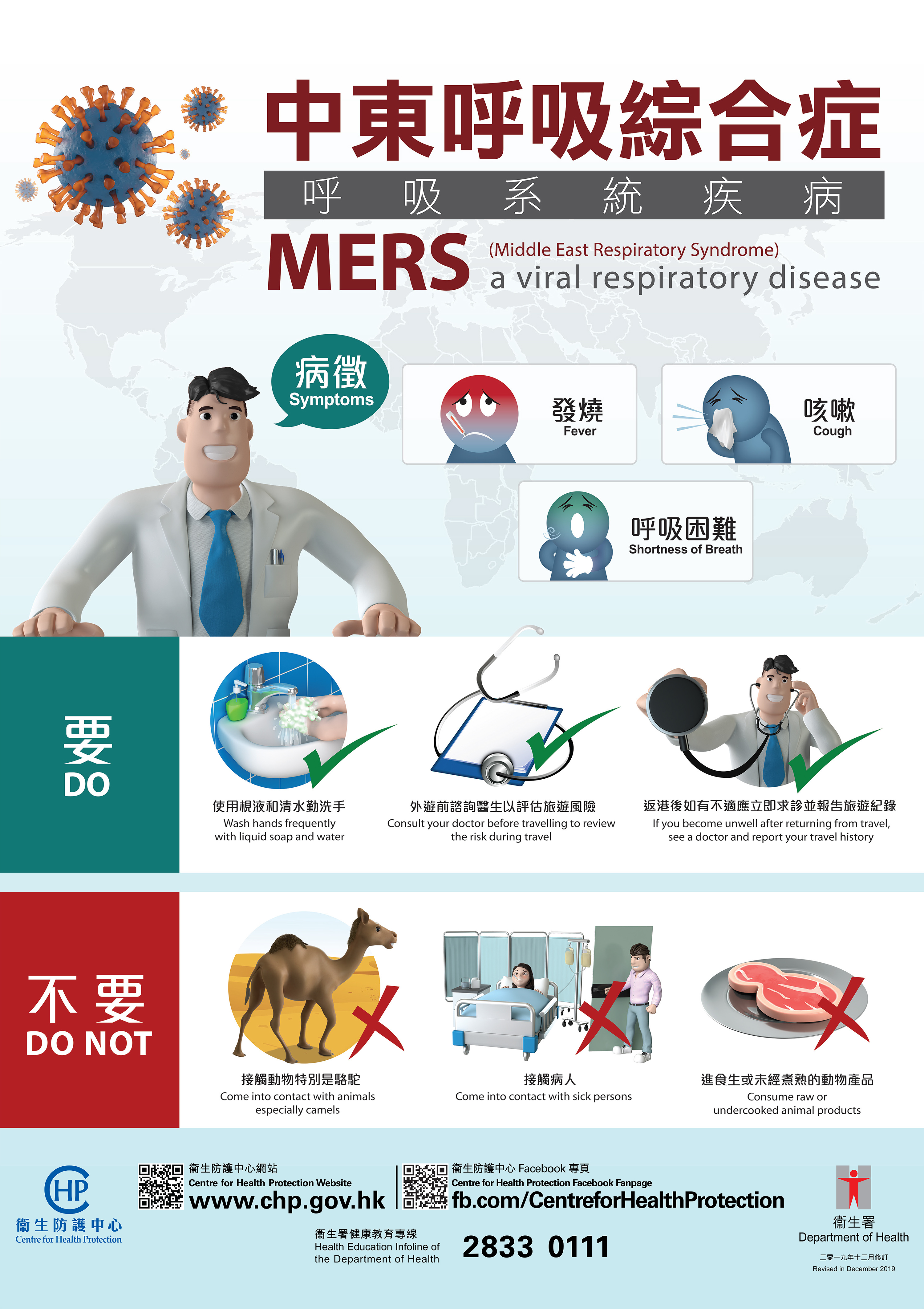 Middle East Respiratory Syndrome (MERS)